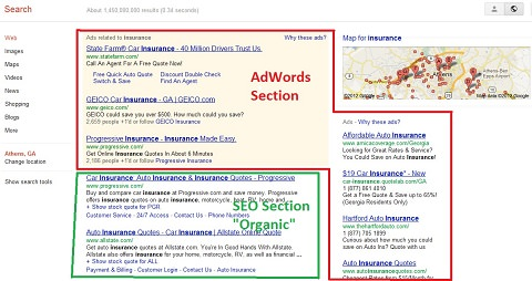 Google Adwords and SEO